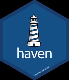 Conversion semantics • haven